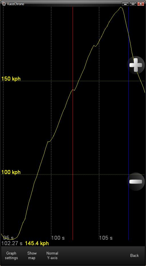 RC-Ledenon-graph.png